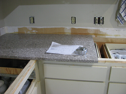 Kitchen Countertop Options